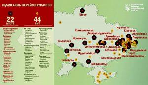 декомунізація україни