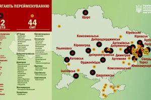 Які міста та села в Україні перейменують (повний перелік)