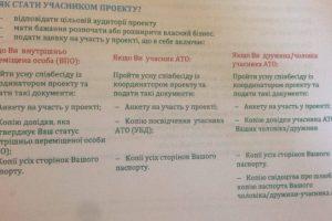 У Львові шукають переселенців і бійців АТО, що хочуть розпочати свій бізнес
