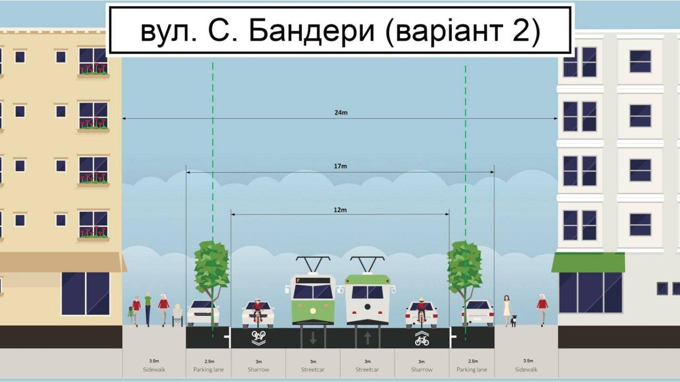 Варіант №2: чотири смуги для транспорту та відсутність велодоріжок