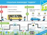 У Львові стартував флешмоб «Підвези ближнього»