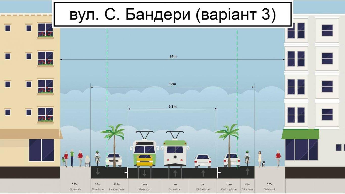 Варіант №3: три смуги руху, зрізання дерев та велодоріжки на тротуарах