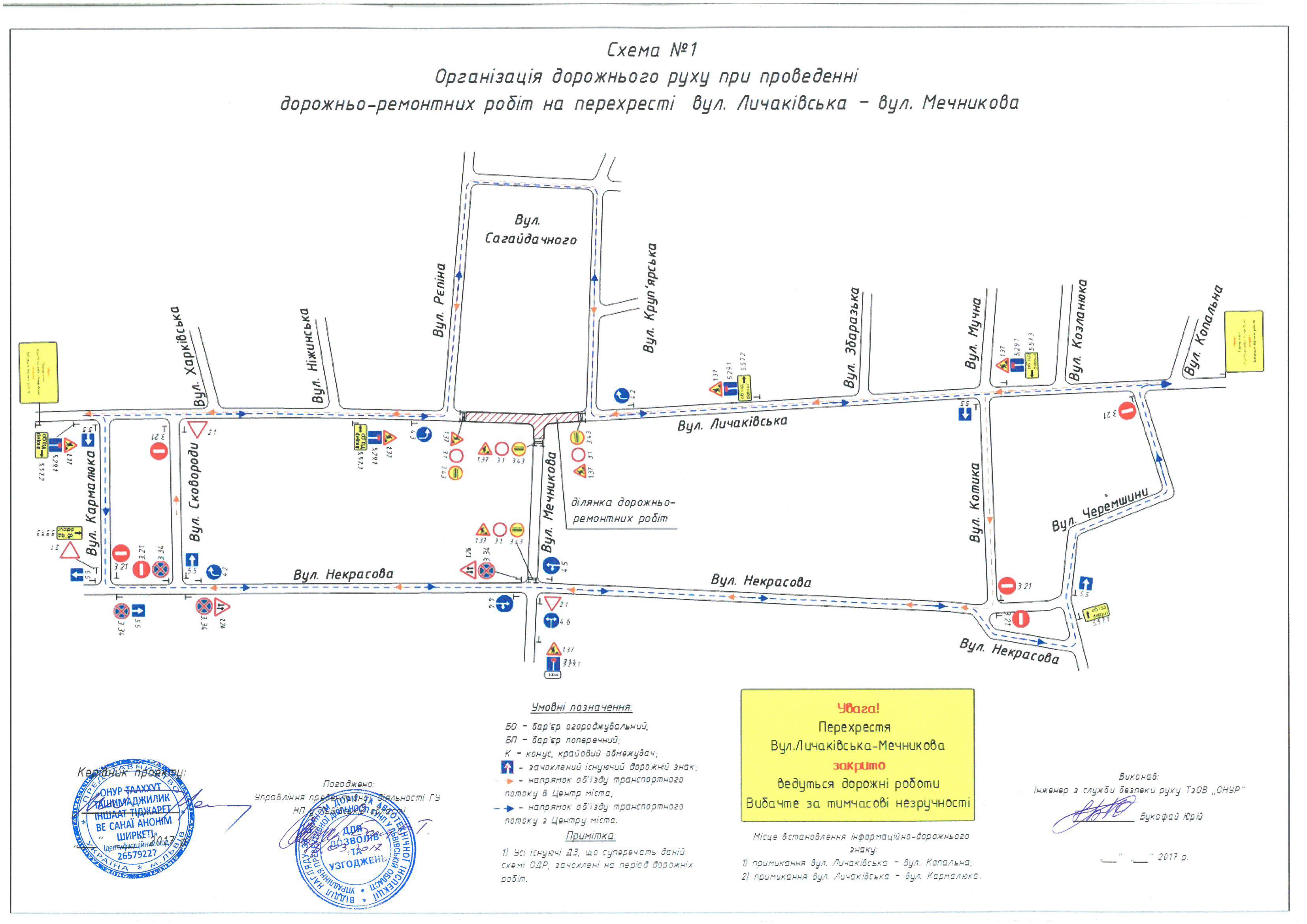 Схема об'їзду перехрестя вул. Личаківської та Мечникова на час реконструкції