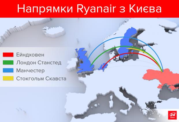 Напрямки Ryanair з Києва