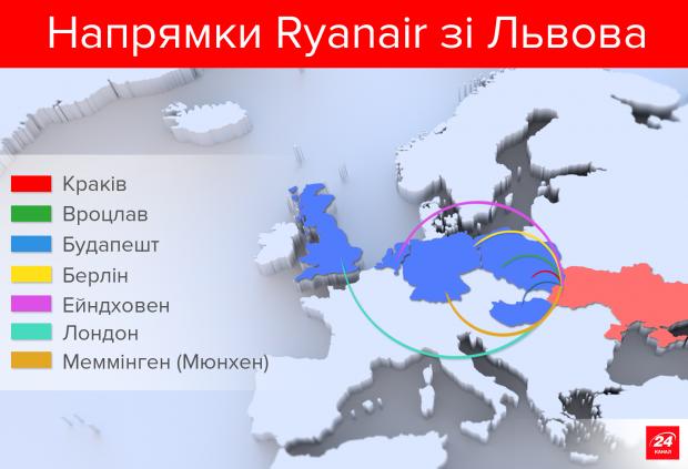 Напрямки Ryanair зі Львова