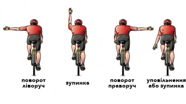 На Львівщині суд оштрафував велосипедиста, який не показав жест повороту