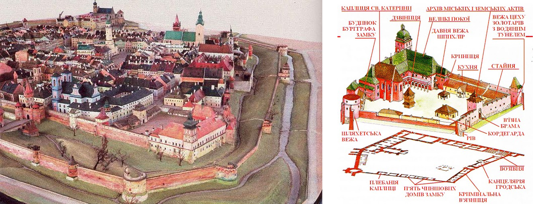 Реконструкція Низького замку на пластичній панорамі