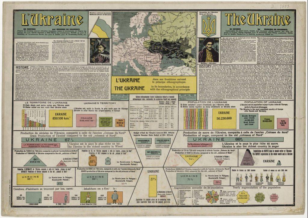 100 років тому Україна була економічним гігантом! Унікальна інфографіка 1918 р.