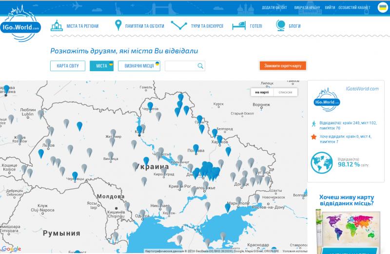 туристичний портал про Україну