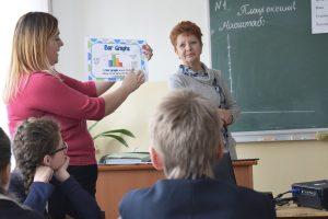 Математика англійською, географія французькою. Як львівська гімназія стала командою інноваторів