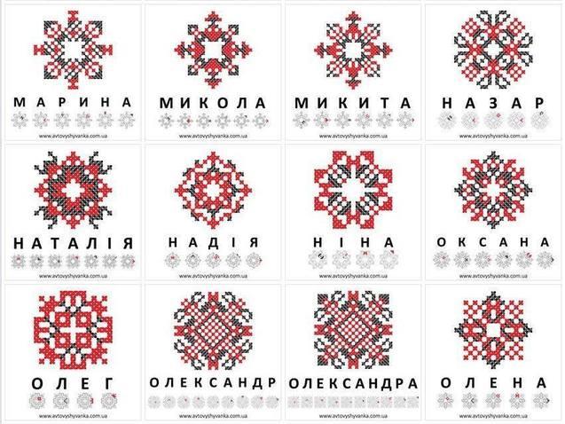 Закодовані імена в українській вишиванці. Знайди своє!