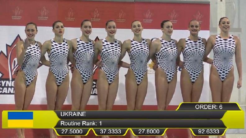 Українські синхроністки