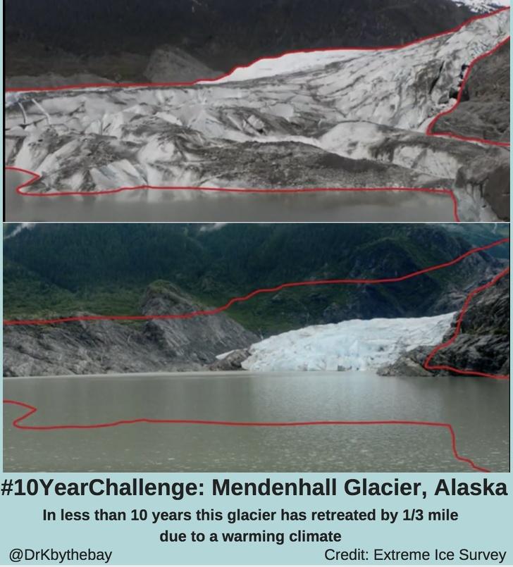 «Менше ніж за 10 років через глобальне потепління зникло 500 м льодовика».