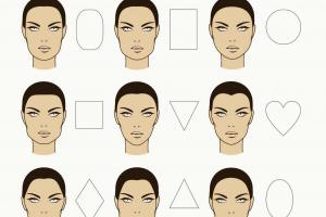Типи особистості за формою обличчя: Що про вас каже ваше лице